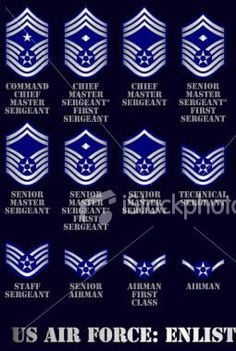 Funny Air Force Quotes | US Air Force Enlisted Ranks Graphics Code ...