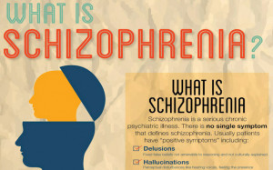 quotes about schizophrenia