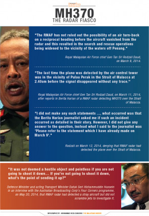 Aviation authority notes lapse in Malaysian military's role over ...