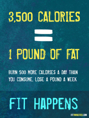 Motivational Quotes To Lose Weight Gallery