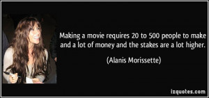 Making a movie requires 20 to 500 people to make and a lot of money ...