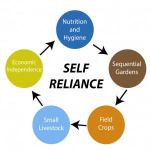 Self-Reliance-cycle3
