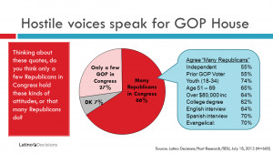 it going to be, GOP? Will they soon realize that immigration reform ...