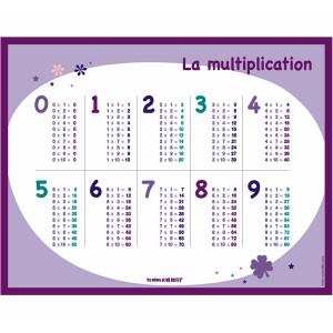 Tableau m mo Tableau m mo Multiplication Fille