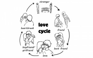 Love Cycle | 1680 x 1050 | Download | Close