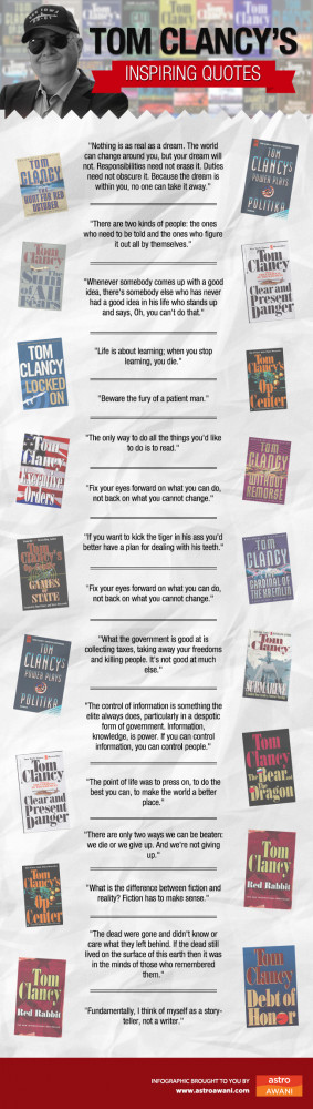 Infographic: Tom Clancy's inspiring quotes