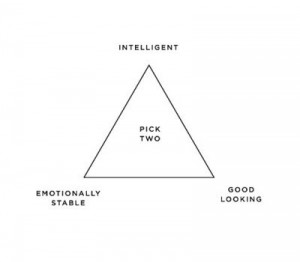project triangle . Similar to the sign occasionally seen in stores ...