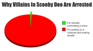 funny Scooby Doo quote