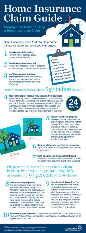 Procedure For Making An Insurance Claim
