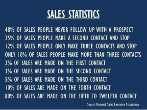 sales statistics july 18 2014 no comments in jersey sales