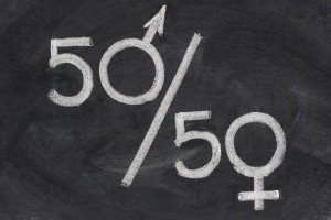 Gender Equality: Coming soon to Emerging Markets near you