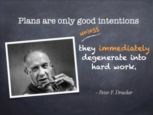 Quotes – Peter F. Drucker