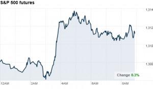 Pre-market Trading - Premarket Stock Trading - Cnn