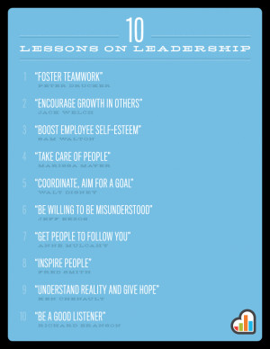 Infographic: 10 Leadership Lessons from Famous People