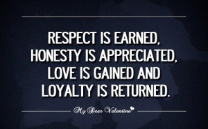 inspirational-quotes-respect-is-earned-honesty-is-appreciated