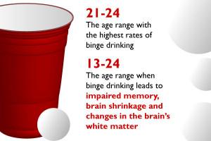 Binge Drinking Funny http://www.tommiemedia.com/news/binge-drinking-at ...