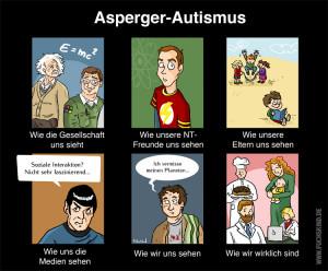 Asperger, der unsichtbare Autismus