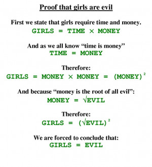 The Math of Women-Womenomatics