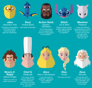 ... life quotes from famous cartoon characters from Disney, Studio Ghibli