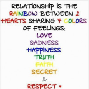 Relationship Quotes : Love, sadness, happiness, truth, faith, secret ...