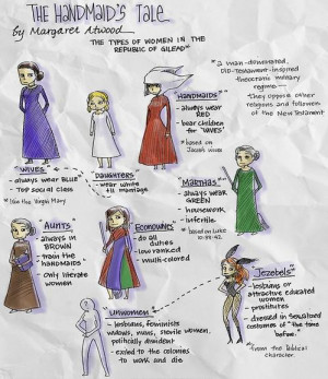 ... .com/post/250049811/281-the-handmaids-tale-by-margaret-atwood-this