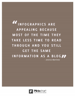 Why do you use infographics in your content marketing strategy?