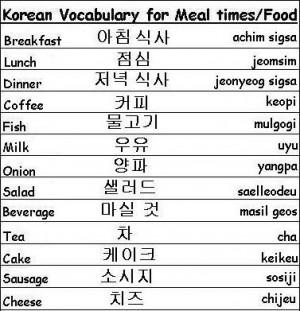 Korean Vocabulary Words For
