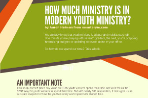 11-Good-Fundraising-Ideas-for-Church-Youth-Groups.jpg