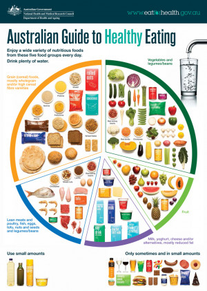 Click to view full size on the Eat for Health website