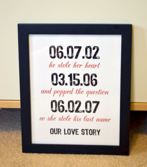 First anniversary 8×10 art gift- important dates- anniversary gift ...