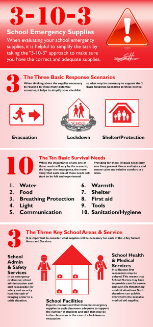 School Administrators Must Plan for Order and Control When Emergency ...