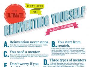 james altucher - reinvent yourself poster