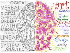 ... debunk myth of right-brain and left-brain personality traits