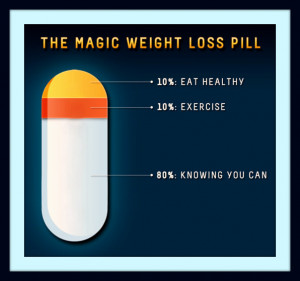 ... tips magic weight loss pill quotes weight loss magic weight loss pill