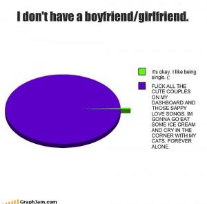 being single, cazuza, exactly, funny, graph jam, haha, lol, single ...