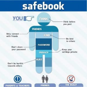 SPHE - 3rd Year Internet Safety Poster Brief