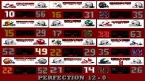 Ohio State Football PERFECTION 12-0