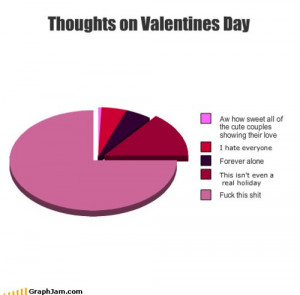 fuck, hate, love, valentine