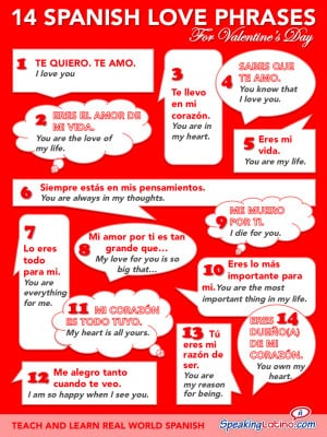 Spanish Love Phrases For Valentine's Day: Infographic
