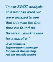 Quality Improvement Quotes