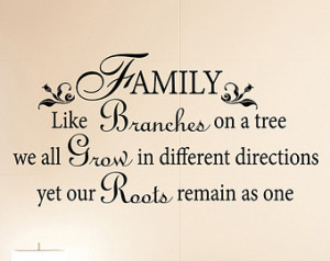Where Life Begins Love Never Ends Family Decor Wall Art Quote Decal