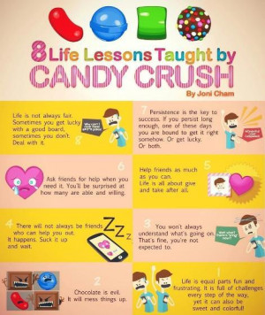 Candy Crush Lessons
