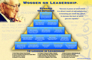 Pyramid of Success Lessons In Leadership
