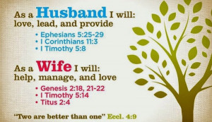 Bible verses on Marriage: