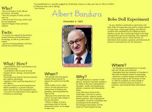 Albert Bandura Social Learning Theory