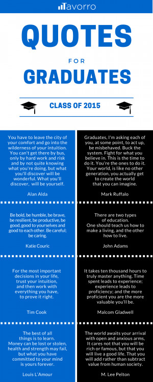 Quotes for Graduates Class of 2015 by tavorro