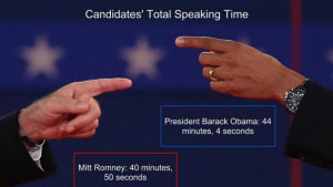 Best quotes from the town hall presidential debate