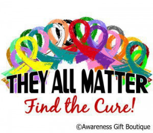 Lung Cancer Survivors~My Mom Passed away 10.10.12 from lung cancer ...