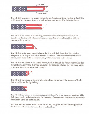 American Flag Meaning