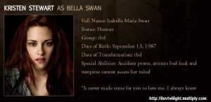 From Thetwilightsaga Bella Swan New Moon Quote